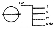 STATUTORY MARKS carried by a vessel