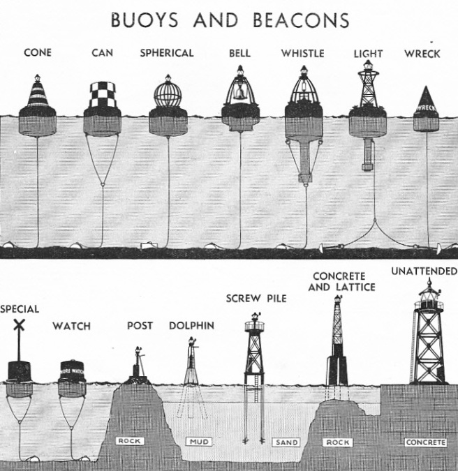 Buoys and beacons
