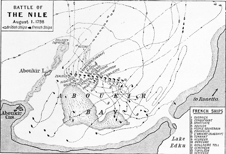 POSITIONS OF THE RIVAL FLEETS at the battle of the Nile